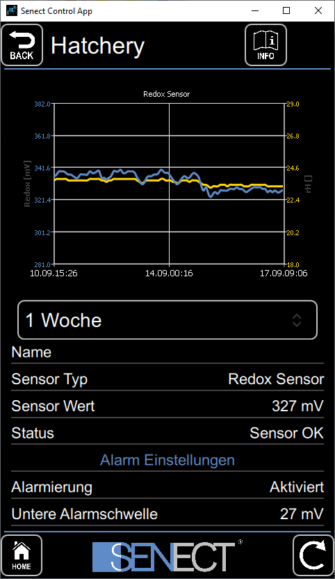Screenshot der Senect Control App - Redoxpotential